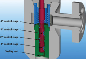 Multi Stage Trim For Blow Down Of Fluids Containing Solid