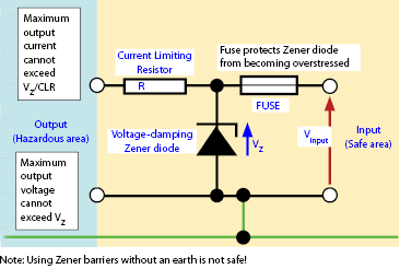 3 Wire Rtd Wiring Color Diagram in addition Sensor 3 Wire Rtd Connections in addition 2 Wire RTD W 4 Wire Transmitter moreover 634692 likewise 3 Wire Rtd Wiring Diagram To Plc. on 2wire rtd wiring diagram