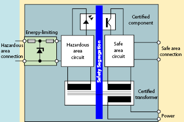 extech wiring diagrams how to calculate an intrinsically safe loop approval  how to calculate an intrinsically safe loop approval