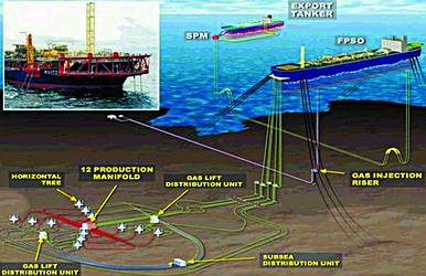 Solution for a difficult level sensing application: Kuito FPSO case