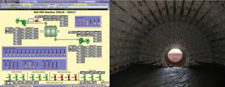 Figure 2. InTouch screen showing a ball mill gearbox's lubrication details (left) and the view from inside the ball mill powered by the two 4 MW motors shown in the graphic