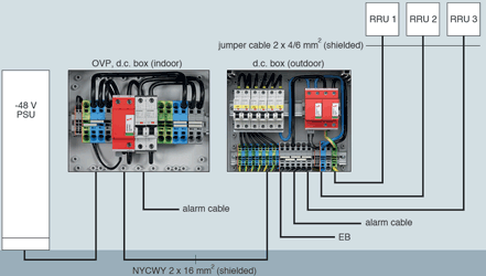 Lightning Protector Tutorial Data Linebc E Dfad B C Af moreover Whole House Surge Protectors X in addition Plc Installation Tg moreover Lv Surge Arresters together with Esp Sat Lw. on surge protector wiring diagram